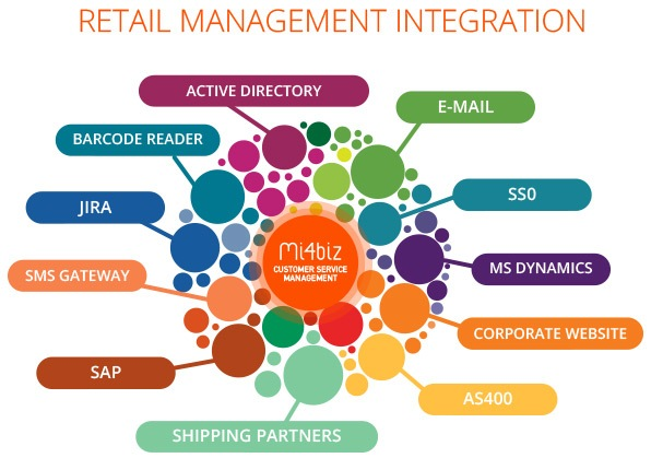 Knextep_integrated_business_02