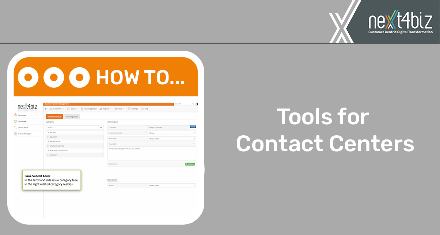 How Contact Center Submits Issues